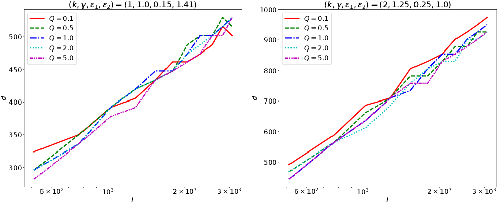 Figure 4 for On the Expressive Power of Self-Attention Matrices