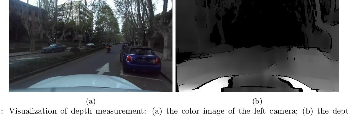 Figure 1 for A Multimodal Vision Sensor for Autonomous Driving
