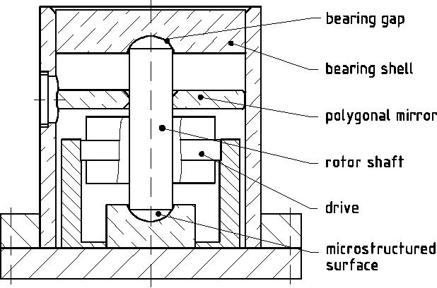 Figure 1: Schema of the Polygonal Scanner