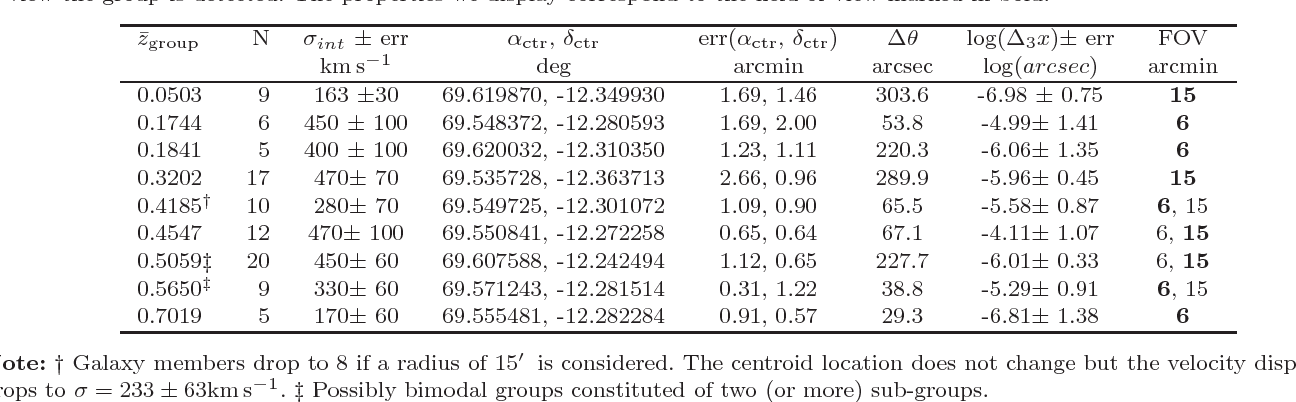 Table 4 from Environment of HE 0435 − 1223 1 H 0 LiCOWII