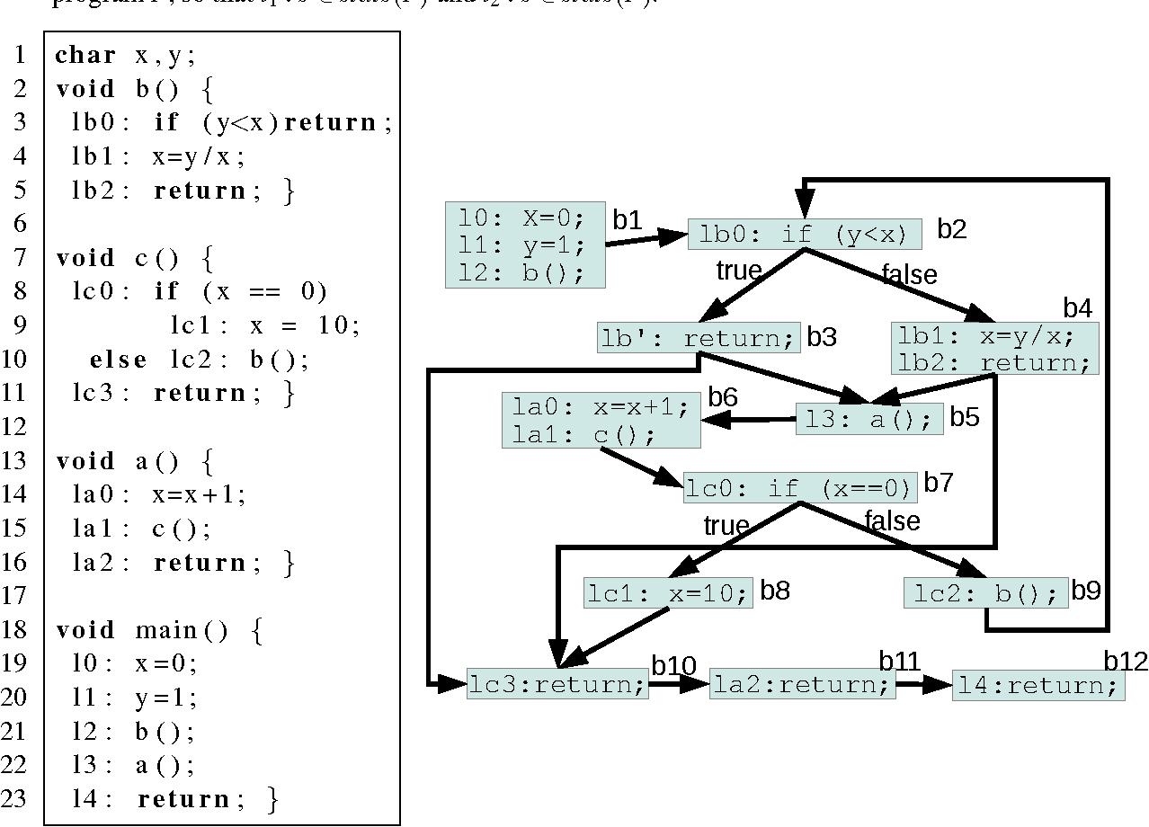 PDF] Exact Gap Computation for Code Coverage Metrics in ISO