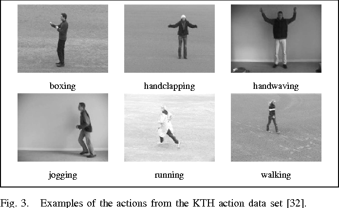 Figure 4 for An Efficient Dual Approach to Distance Metric Learning