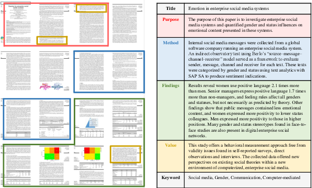 Figure 1 for Bringing Structure into Summaries: a Faceted Summarization Dataset for Long Scientific Documents