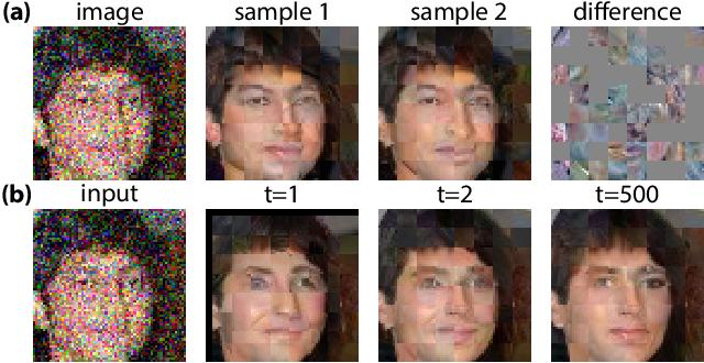 Figure 3 for Posterior Sampling for Image Restoration using Explicit Patch Priors