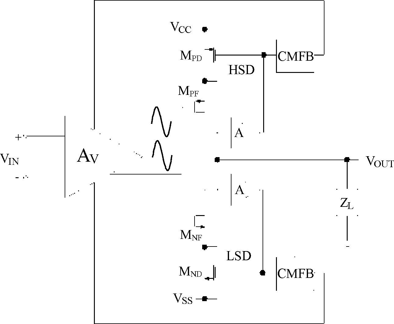A Low Voltage Rail To Class Ab Cmos Amplifier With High Highcurrentamplifierwithrailtorailoutput Amplifiercircuit Drive And Output Impedance Characteristics Semantic Scholar