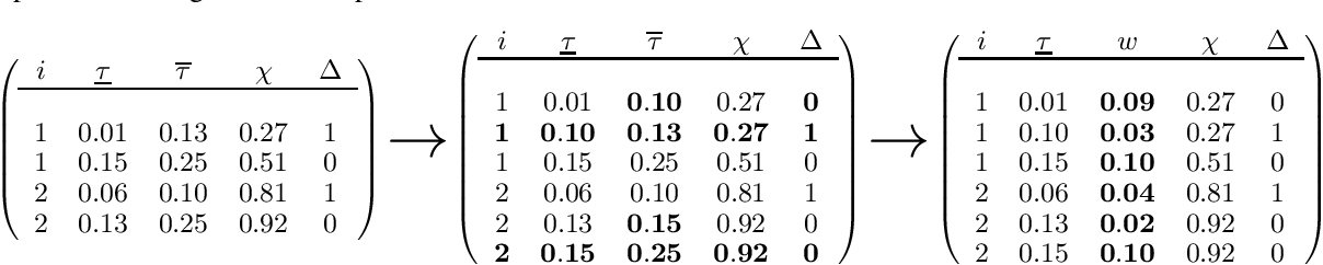 Figure 1 for BoXHED 2.0: Scalable boosting of functional data in survival analysis