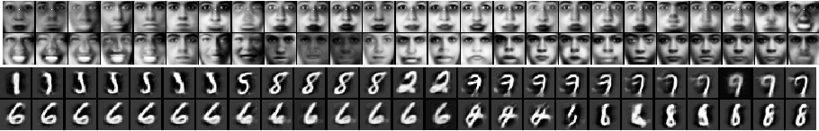 Figure 1 for Implicit Density Estimation by Local Moment Matching to Sample from Auto-Encoders