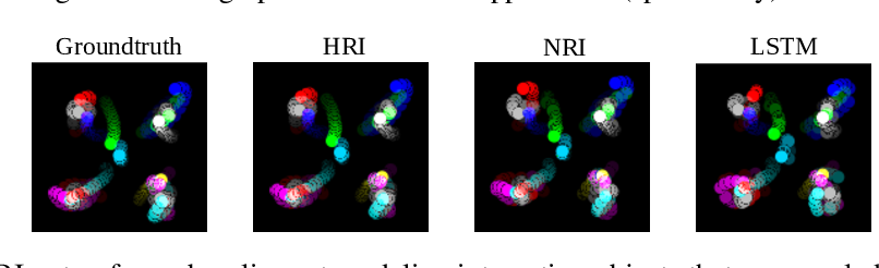 Figure 1 for Hierarchical Relational Inference