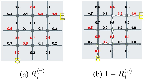 Figure 3 for Learning to Route via Theory-Guided Residual Network