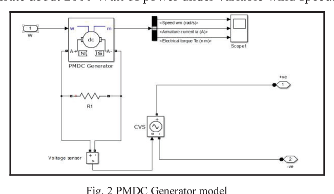 Figure 2 from Grid interconnection of DC microgrid at