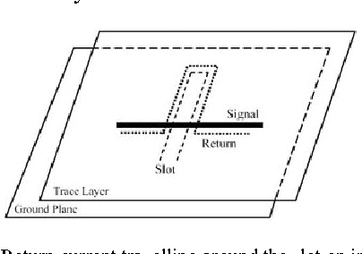 Figure 2 from Signal integrity simulation design of image