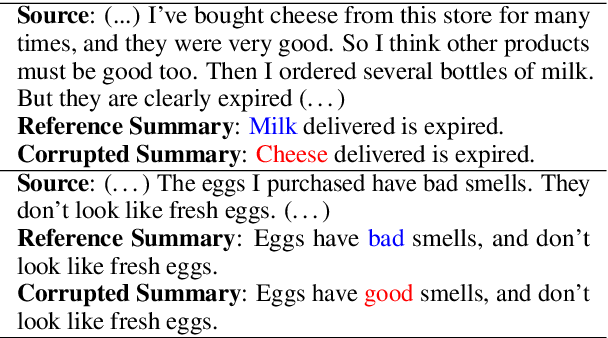 Figure 1 for Improving Factual Consistency of Abstractive Summarization on Customer Feedback