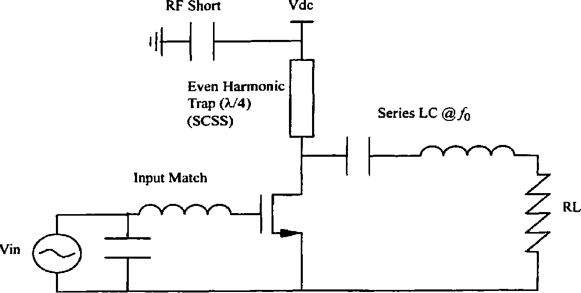 PDF] Multiharmonic Tuning Behavior of MOSFET RF Power
