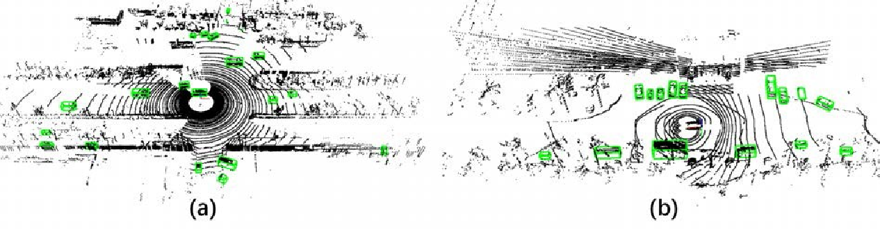 Figure 3 for Simulating LIDAR Point Cloud for Autonomous Driving using Real-world Scenes and Traffic Flows