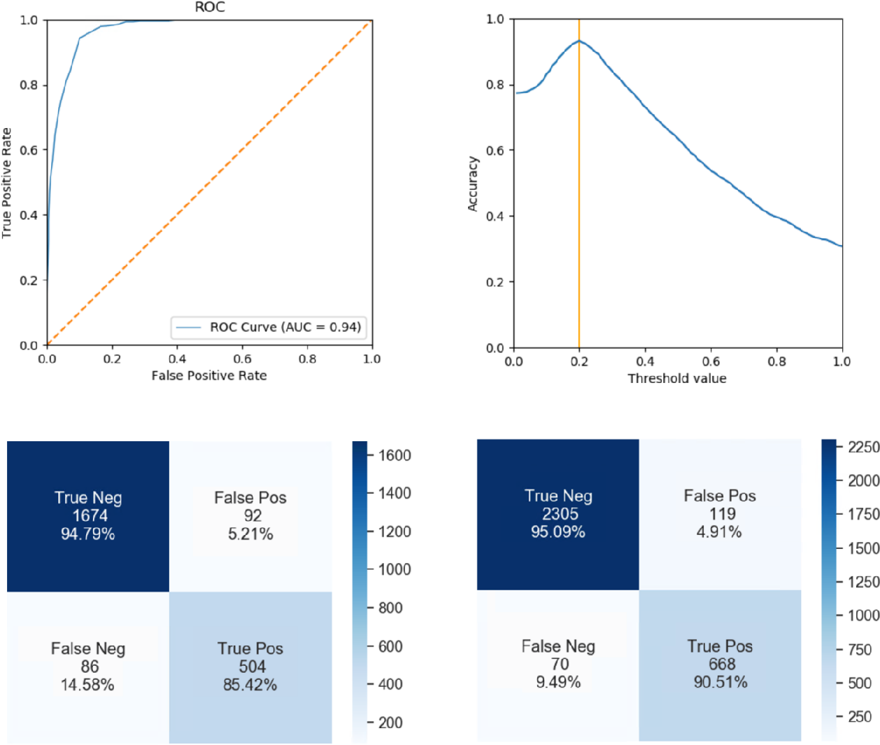 Figure 4 for Automated Cardiac Resting Phase Detection Targeted on the Right Coronary Artery