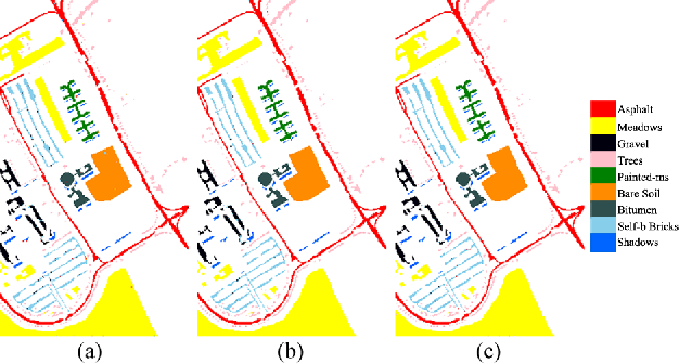Figure 4 for 1D-Convolutional Capsule Network for Hyperspectral Image Classification