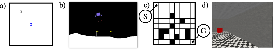 Figure 1 for Sample-Efficient Model-Free Reinforcement Learning with Off-Policy Critics