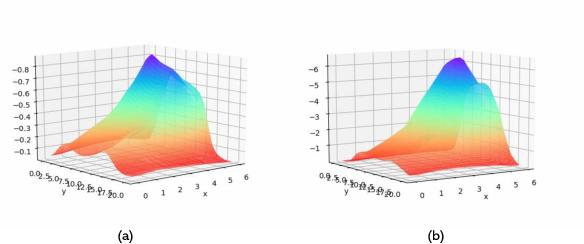 Figure 4 for Self-Supervised Joint Learning Framework of Depth Estimation via Implicit Cues