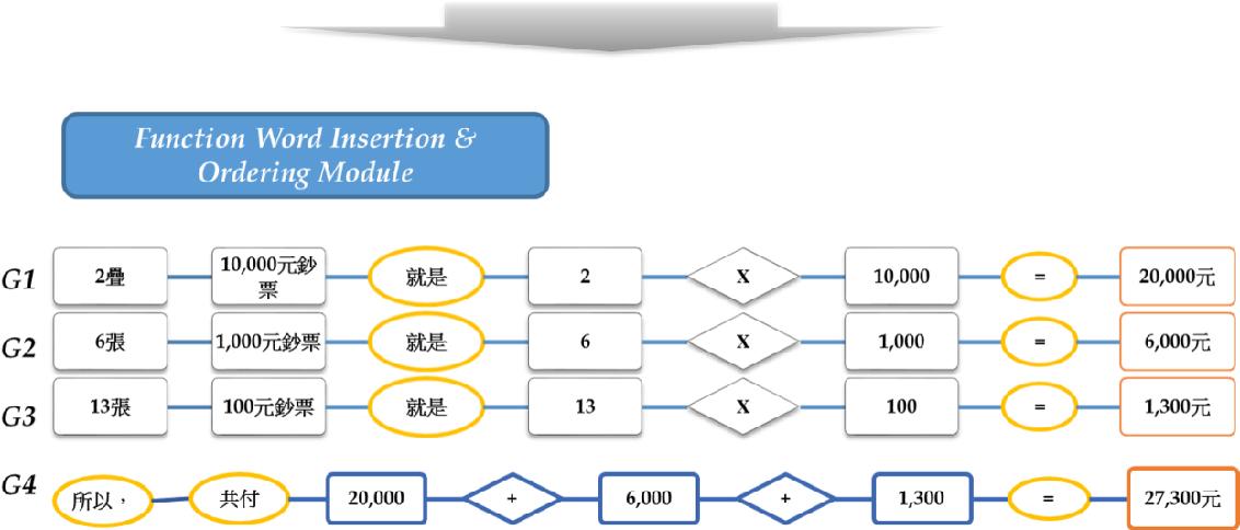 Explanation Generation for a Math Word Problem Solver - Semantic Scholar