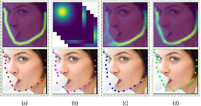 Figure 1 for Robust Facial Landmark Detection by Multi-order Multi-constraint Deep Networks