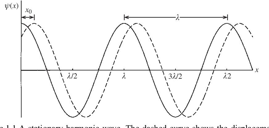 PDF] Principles of Quantum Mechanics: As Applied to