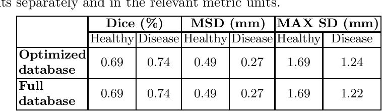 Figure 4 for Learning a sparse database for patch-based medical image segmentation
