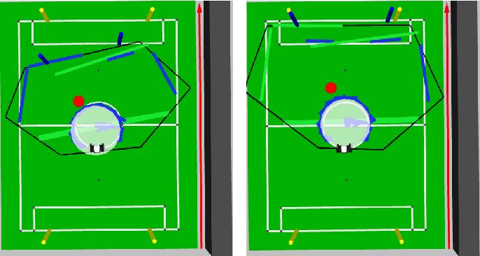 Figure 4 for RoboCup 2016 Humanoid TeenSize Winner NimbRo: Robust Visual Perception and Soccer Behaviors