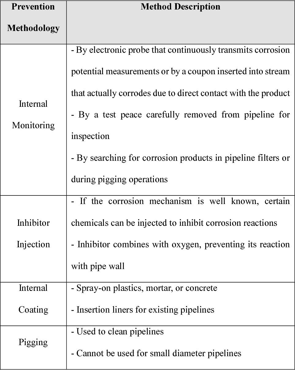 PDF] Risk-Based Inspection Modeling for Underground