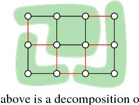 Figure 1 for A Message Passing Algorithm for the Minimum Cost Multicut Problem