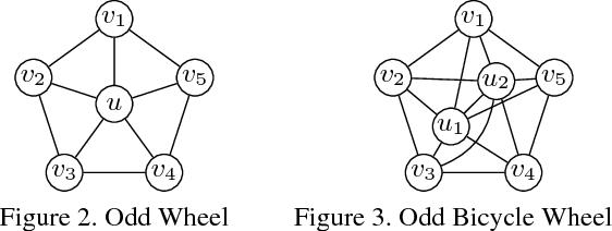 Figure 3 for A Message Passing Algorithm for the Minimum Cost Multicut Problem