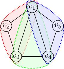 Figure 4 for A Message Passing Algorithm for the Minimum Cost Multicut Problem