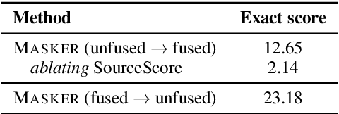 Figure 2 for Unsupervised Text Style Transfer with Padded Masked Language Models