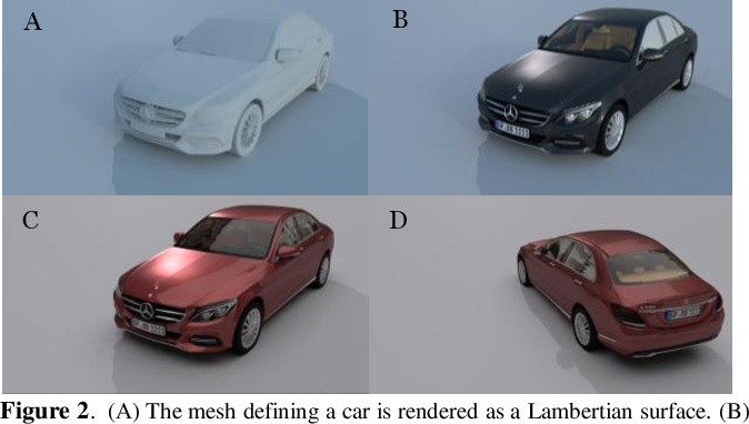 Figure 2 for A system for generating complex physically accurate sensor images for automotive applications
