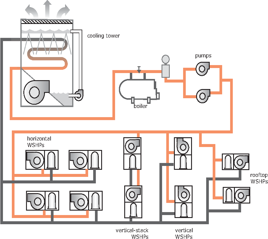 typical water-source heat pump system
