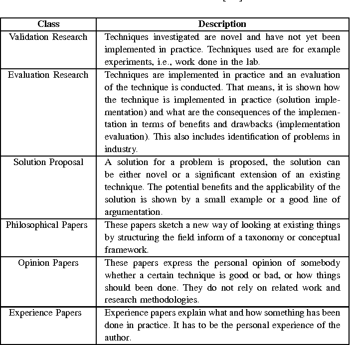 Synthesis Essay Prompt  Sample Essay Topics For High School also Proposal Essay Sample Research Paper Outline On George Washington Proposal Argument Essay Topics