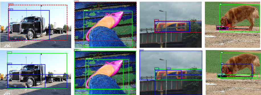 Figure 1 for Corner Proposal Network for Anchor-free, Two-stage Object Detection