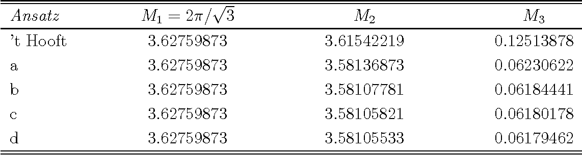 table 8.14