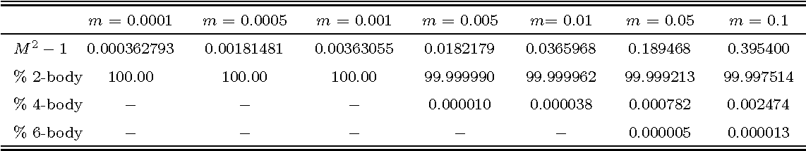 table 8.16