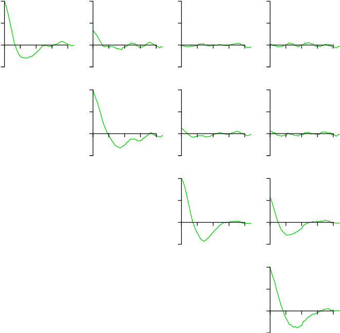 PDF] SpikeOMatic Tutorial 2 SpikeOMatic goes MCMC - Semantic