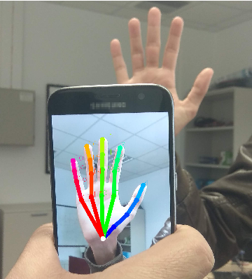 Figure 1 for Accurate Hand Keypoint Localization on Mobile Devices