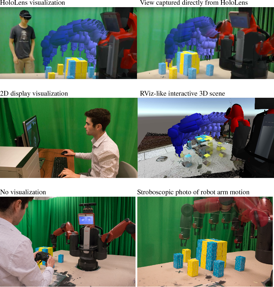 Figure 1 for Communicating Robot Arm Motion Intent Through Mixed Reality Head-mounted Displays