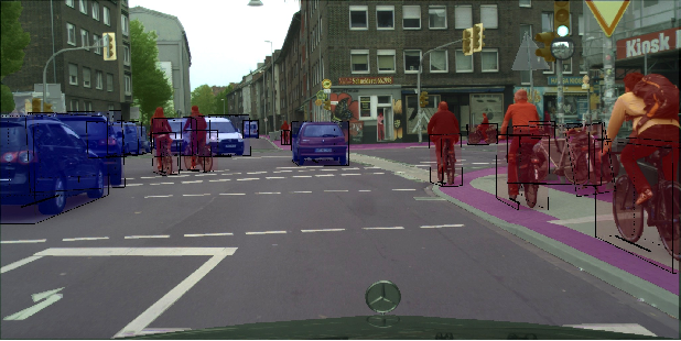 Figure 1 for Cityscapes 3D: Dataset and Benchmark for 9 DoF Vehicle Detection