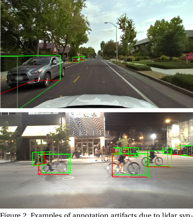 Figure 3 for Cityscapes 3D: Dataset and Benchmark for 9 DoF Vehicle Detection
