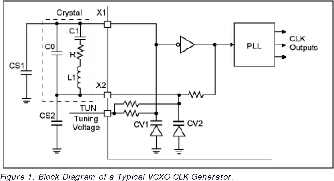 figure 1 from using a vcxo voltage controlled crystal oscillator rh semanticscholar org