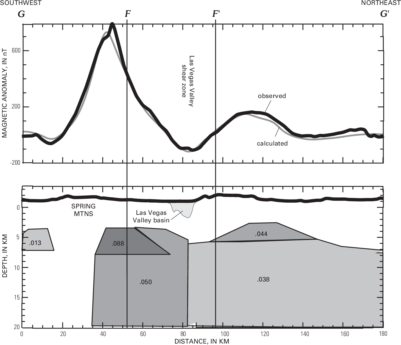 Figure 8 from Geologic and geophysical maps of the Las Vegas 30' x