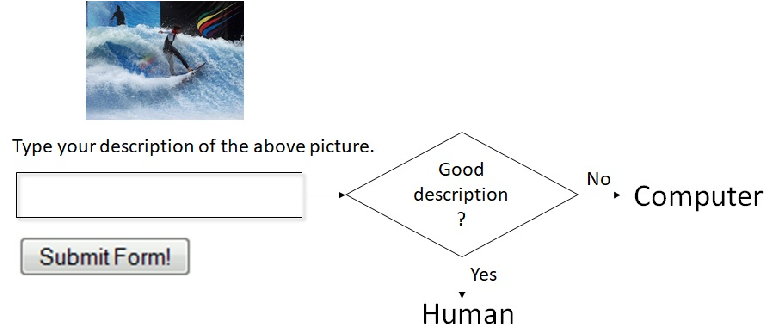 Figure 3 for A Neural-Symbolic Approach to Design of CAPTCHA