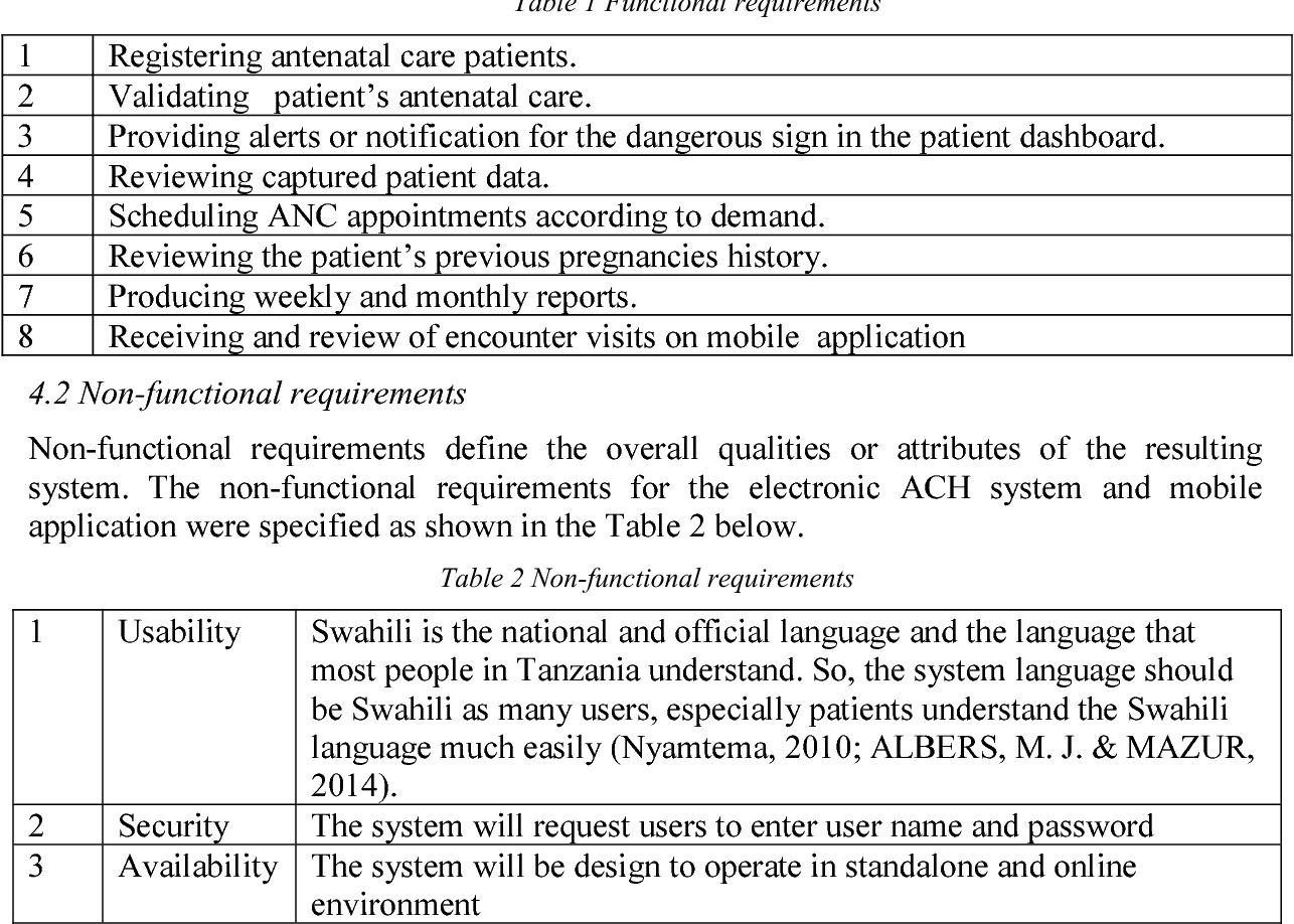 Table 2 Non-functional requirements
