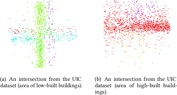 Figure 2 for COLTRANE: ConvolutiOnaL TRAjectory NEtwork for Deep Map Inference