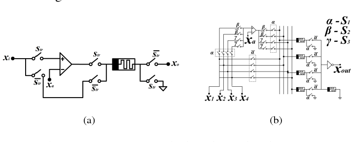 Figure 2 for Memristive Threshold Logic Circuit Design of Fast Moving Object Detection