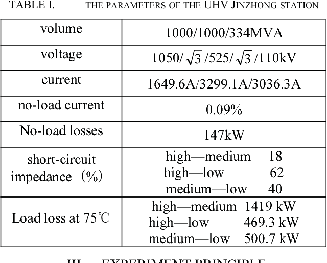 Field test study on full voltage no-load and 50% rated current load